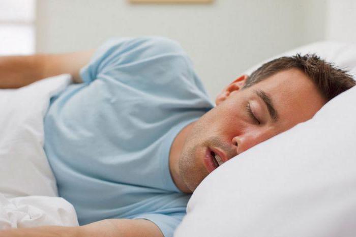 к чему снится душить человека во сне