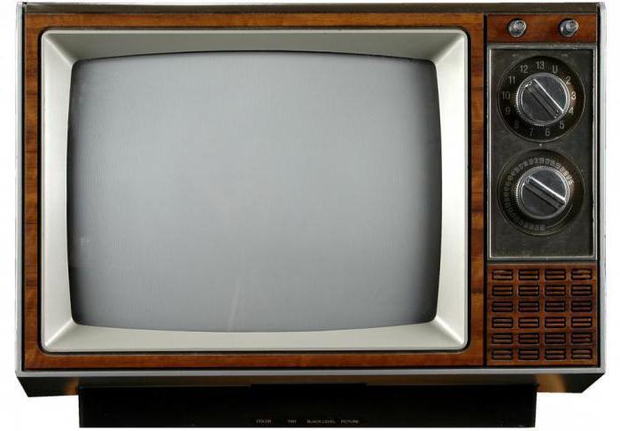 сонник разбить телевизор