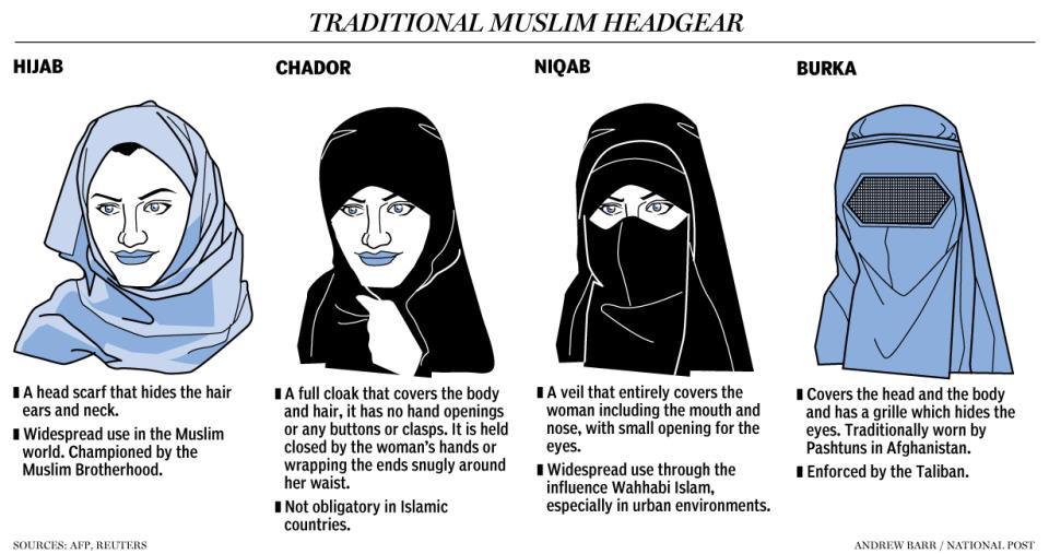 сватовство знакомый исламский человек сонник