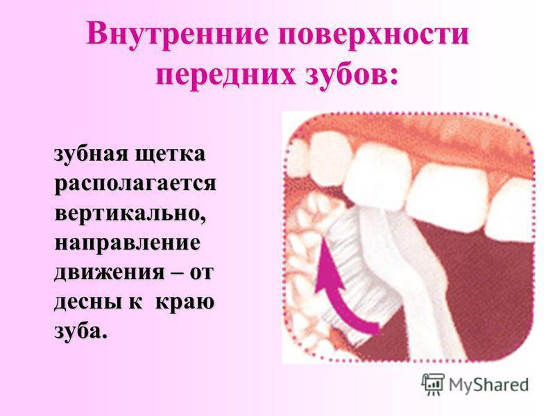 К чему снится зубы дырявые
